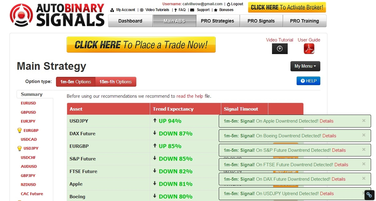 AutoBinarySignals Automated Money Making Program